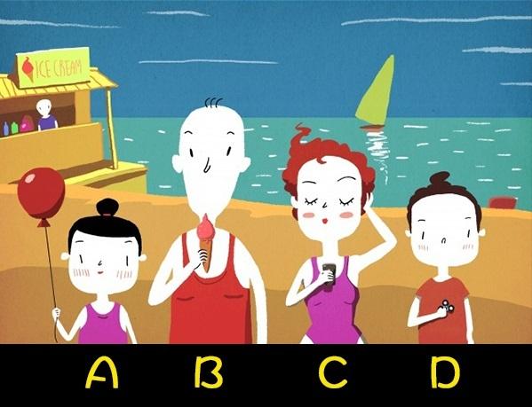 Trắc nghiệm: Bạn là gã khờ hay kẻ láu cá theo đánh giá của người ngoài?