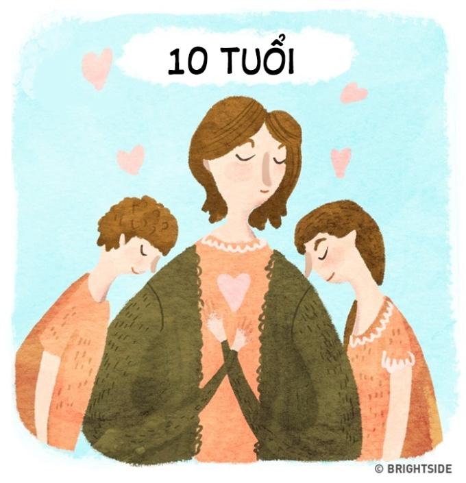 <p> Lúc còn nhỏ được bố mẹ yêu thương, chăm sóc từng li từng tí, có chuyện gì cũng hỏi bố mẹ.</p>