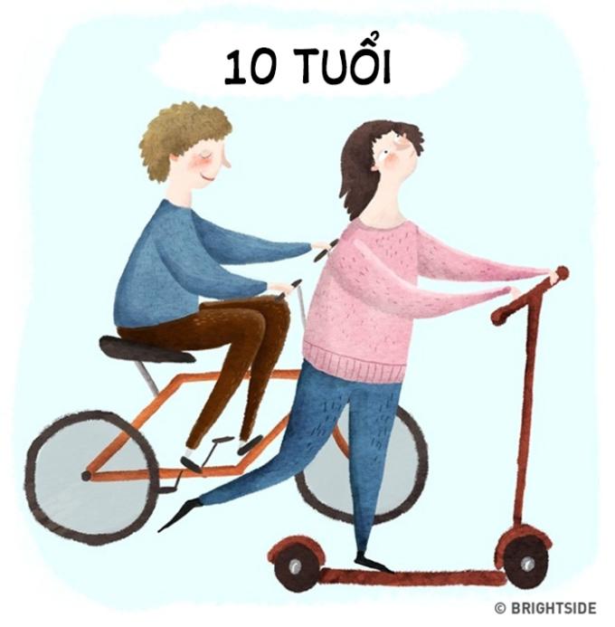<p> Thuở ấu thơ hay rủ bạn đạp xe đi chơi.</p>