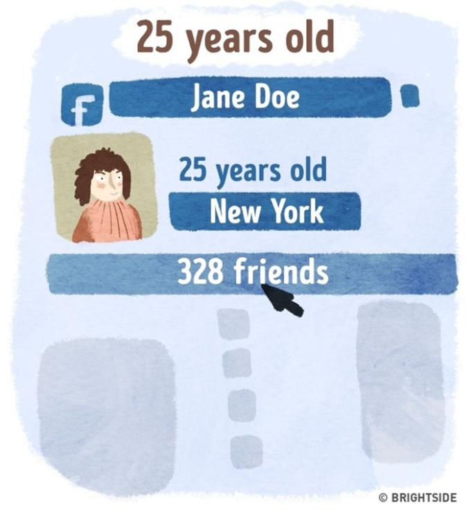 <p> 25 tuổi, có hàng trăm bạn bè trên mạng xã hội, nhưng chẳng có mấy người đủ thân thiết để kể lể, khóc lóc mỗi khi gặp chuyện buồn.</p>