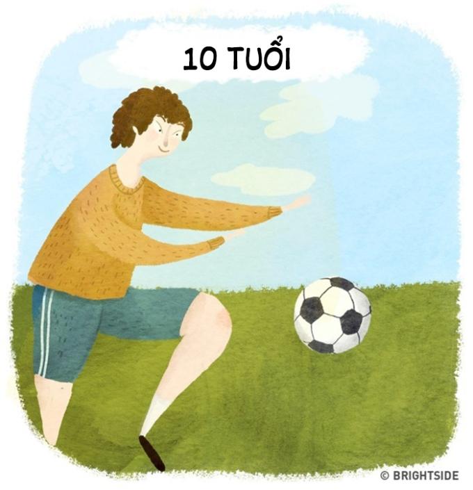 <p> Hồi 10 tuổi, con trai thường có niềm đam mê mãnh liệt với trái bóng. Mỗi buổi chiều đi học về, cặp sách chưa kịp cất đã chạy đi đá bóng với đám trẻ trong xóm.</p>