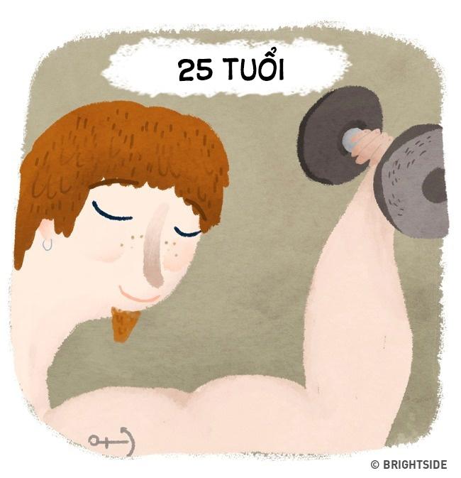 <p> Khi trưởng thành, thích tập gym vì muốn có một cơ thể thật đẹp và quyến rũ.</p>