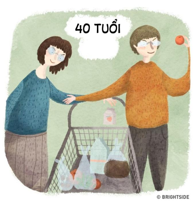 <p> 40 tuổi, đi chợ hoặc siêu thị lúc nào cũng có một người hộ tống và xách đồ giùm bạn. Những thứ bạn mua đều là đồ cần thiết cho cả gia đình, ít khi mua cho bản thân.</p>