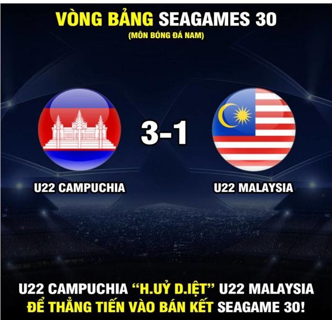 """<p> Campuchia<a href=""""https://ione.net/tin-tuc/nhip-song/campuchia-gay-bat-ngo-khi-vao-ban-ket-sea-games-30-4022383.html"""" rel=""""nofollow""""> đánh bại </a>Malaysia 3-1, đứng thứ hai bảng A và xuất sắc giành vé vào bán kết do hơn Philippines về hiệu số bàn thắng.</p>"""