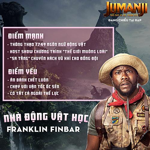 Dàn nhân vật trong cuộc đua sinh tồn Jumanji - 1