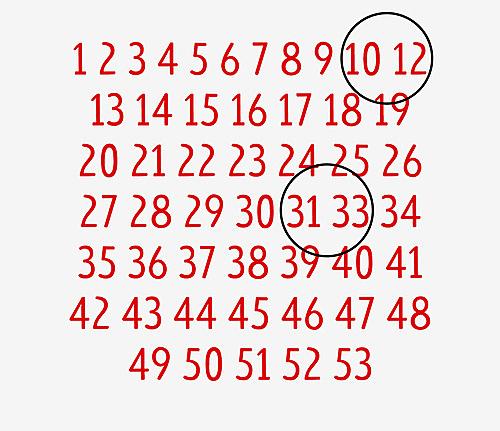 3 câu đố tưởng đơn giản nhưng khiến bạn mất não - page 2