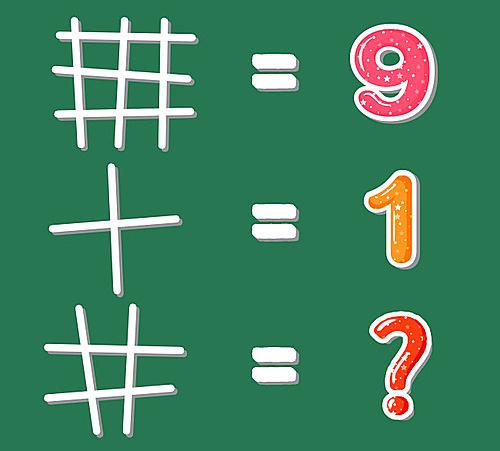 3 câu đố tưởng đơn giản nhưng khiến bạn mất não - 1