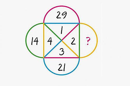 Hãy tự hào về IQ của bạn nếu trả lời đúng hết những câu hỏi siêu khó này - 4