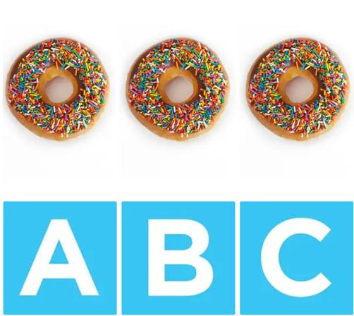 7 thử thách bánh doughnut khiến bạn nhức mắt - 3
