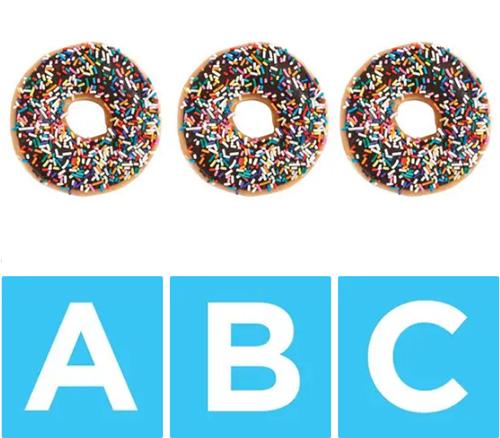7 thử thách bánh doughnut khiến bạn nhức mắt - 6