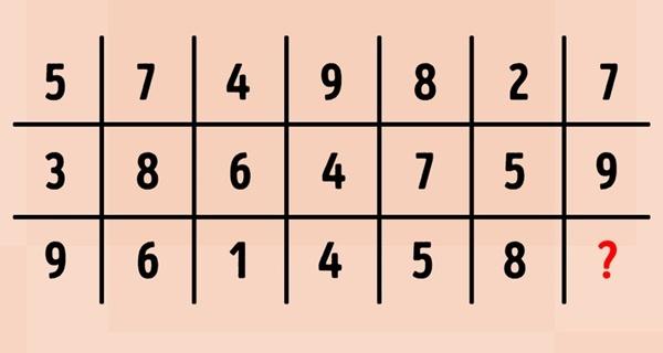 5 bài kiểm tra IQ dành cho bộ não nhanh nhạy - 2