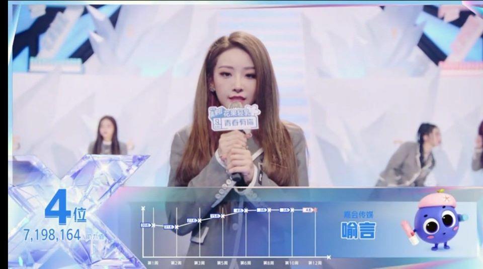 Dụ Ngôn gây nhiều tiếc nuối khi rời khỏi top 3. Cô nàng được đánh giá là thực tập sinh toàn nhất chương trình, khi debut sẽ đảm nhận vai trò giọng ca chính.