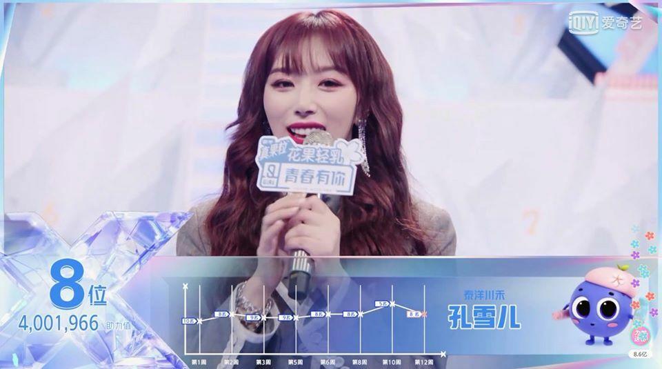 Khổng Tuyết Nhi khiến nhiều người bất ngờ khi tụt xuống hạng 8. Cô nàng được nhắm cho vị trí visual, lead dancer trong nhóm.
