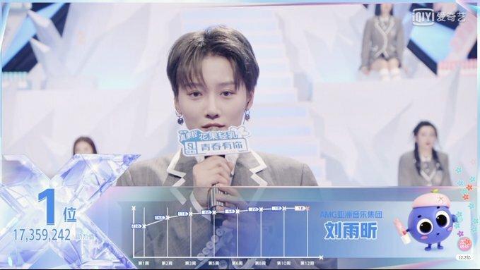 Center chính là cô nàng tomboy Lưu Vũ Hân, đây là một kết quả dễ đoán trước vì nữ thực tập sở hữu lượng fan áp đảo và tài năng cũng được công nhận.