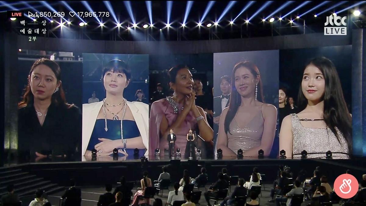 5 diễn viên được đề cử hạng mục Best Actress của hạng mục truyền hình.