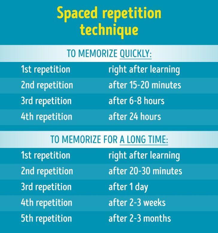 12 cách giúp ghi nhớ mọi thứ dễ dàng